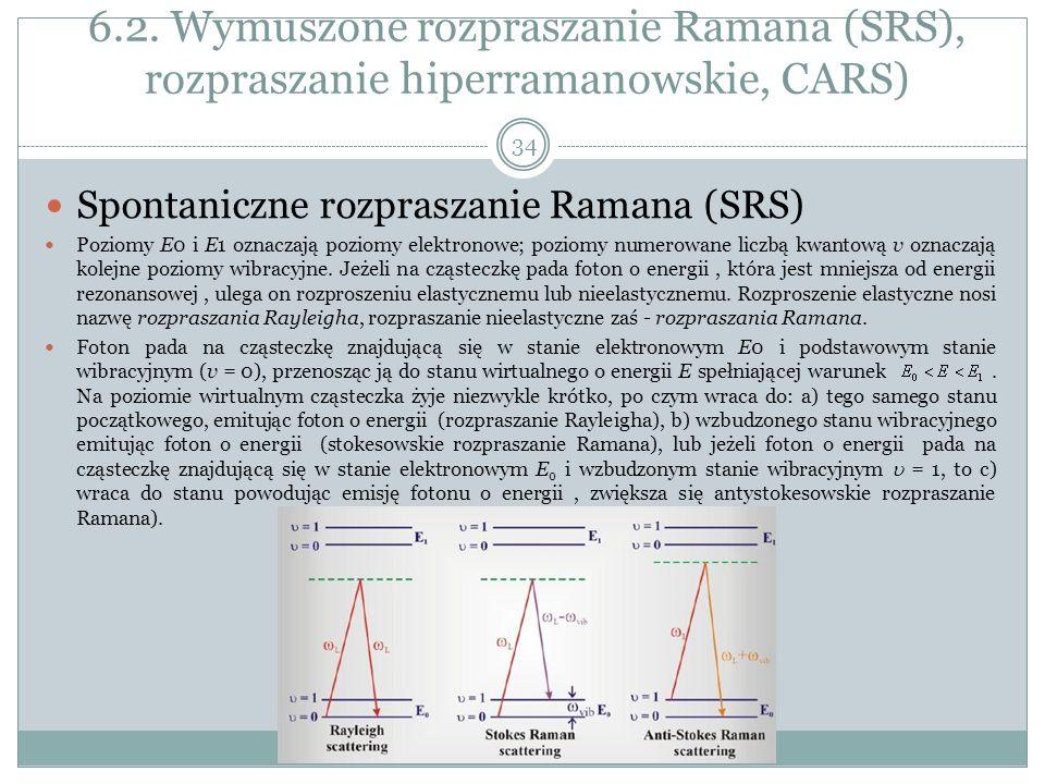6.2. Wymuszone rozpraszanie Ramana (SRS), rozpraszanie hiperramanowskie, CARS) Spontaniczne rozpraszanie Ramana (SRS) Poziomy E0 i E1 oznaczają poziom