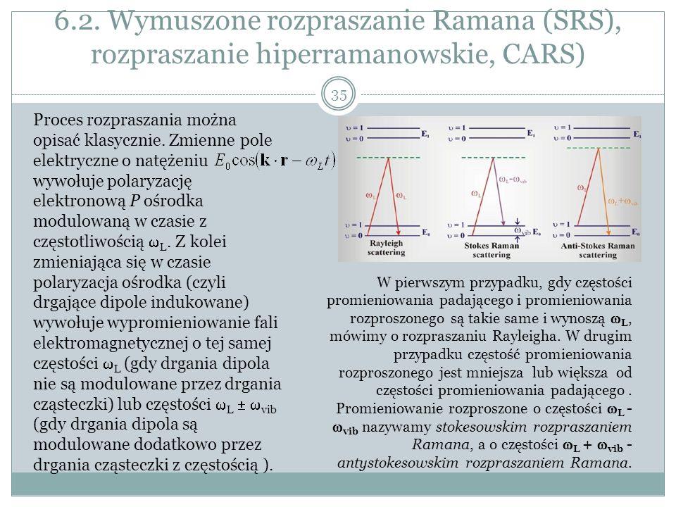 6.2. Wymuszone rozpraszanie Ramana (SRS), rozpraszanie hiperramanowskie, CARS) Proces rozpraszania można opisać klasycznie. Zmienne pole elektryczne o