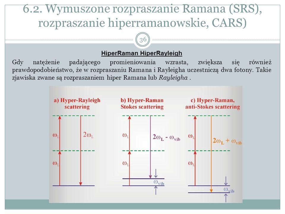 6.2. Wymuszone rozpraszanie Ramana (SRS), rozpraszanie hiperramanowskie, CARS) HiperRaman HiperRayleigh Gdy natężenie padającego promieniowania wzrast