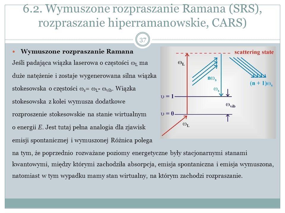6.2. Wymuszone rozpraszanie Ramana (SRS), rozpraszanie hiperramanowskie, CARS) Wymuszone rozpraszanie Ramana Jeśli padająca wiązka laserowa o częstośc
