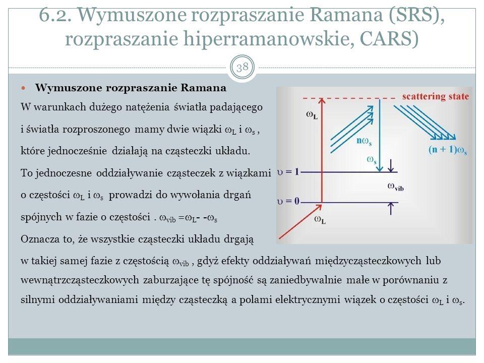 6.2. Wymuszone rozpraszanie Ramana (SRS), rozpraszanie hiperramanowskie, CARS) Wymuszone rozpraszanie Ramana W warunkach dużego natężenia światła pada
