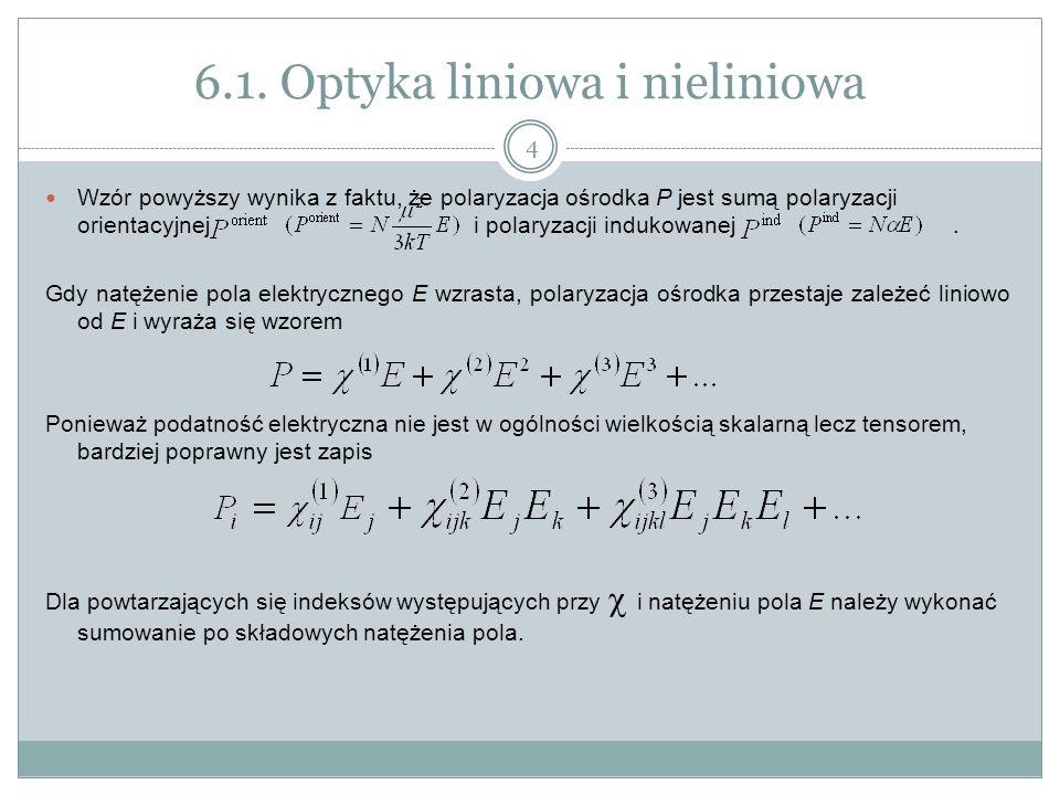 Optyka liniowa i nieliniowa GVD>0 GVD<0 55