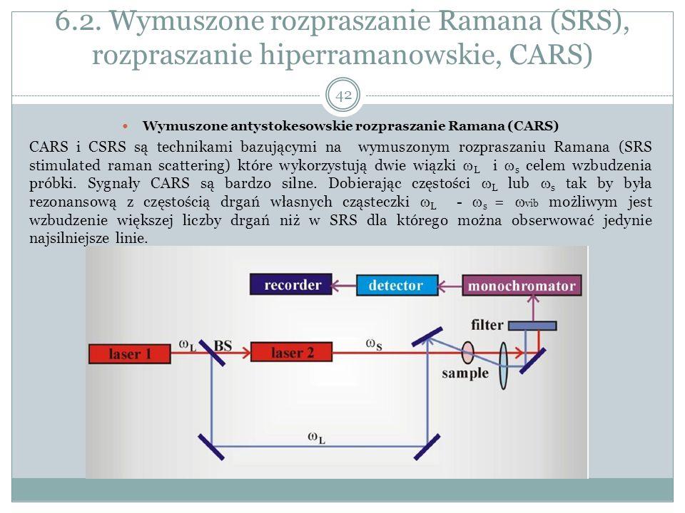 6.2. Wymuszone rozpraszanie Ramana (SRS), rozpraszanie hiperramanowskie, CARS) Wymuszone antystokesowskie rozpraszanie Ramana (CARS) CARS i CSRS są te