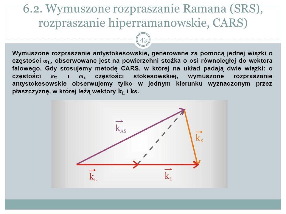 6.2. Wymuszone rozpraszanie Ramana (SRS), rozpraszanie hiperramanowskie, CARS) Wymuszone rozpraszanie antystokesowskie, generowane za pomocą jednej wi