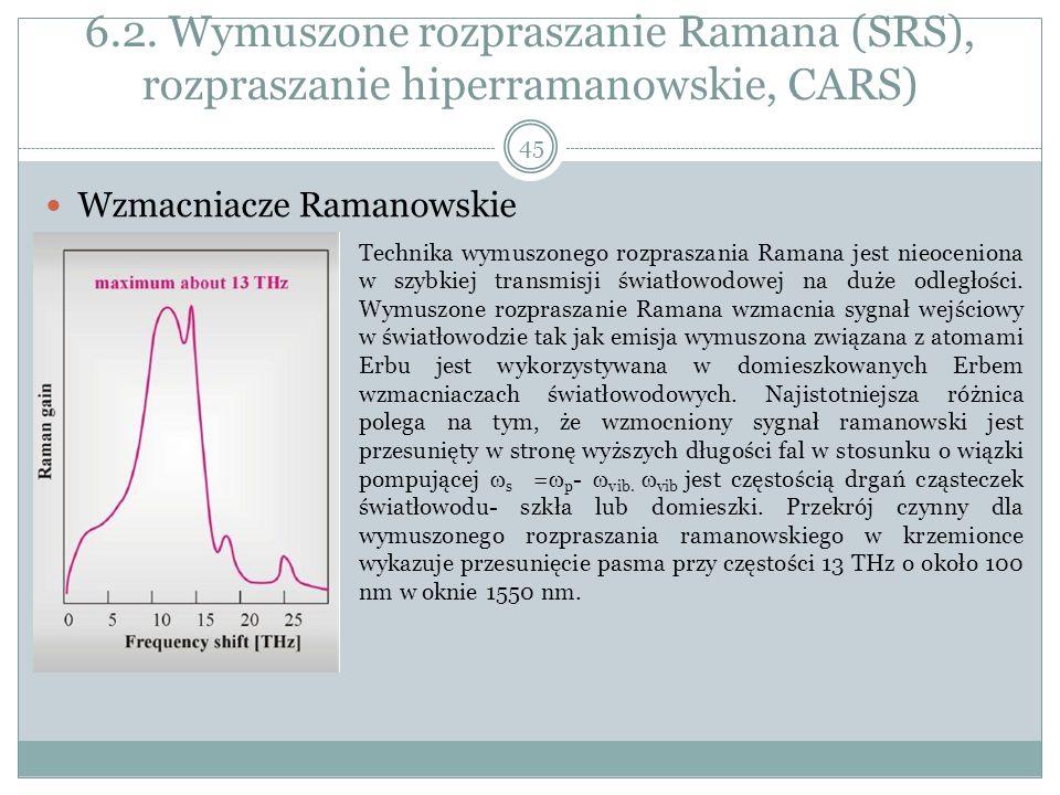 6.2. Wymuszone rozpraszanie Ramana (SRS), rozpraszanie hiperramanowskie, CARS) Wzmacniacze Ramanowskie 45 Technika wymuszonego rozpraszania Ramana jes