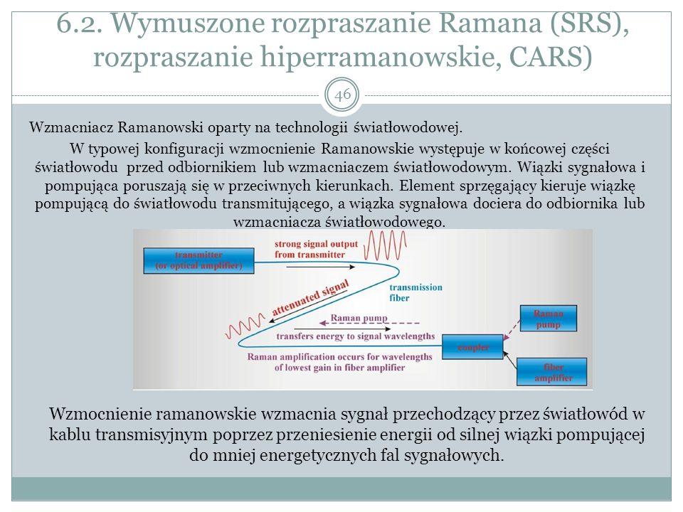 6.2. Wymuszone rozpraszanie Ramana (SRS), rozpraszanie hiperramanowskie, CARS) Wzmacniacz Ramanowski oparty na technologii światłowodowej. W typowej k