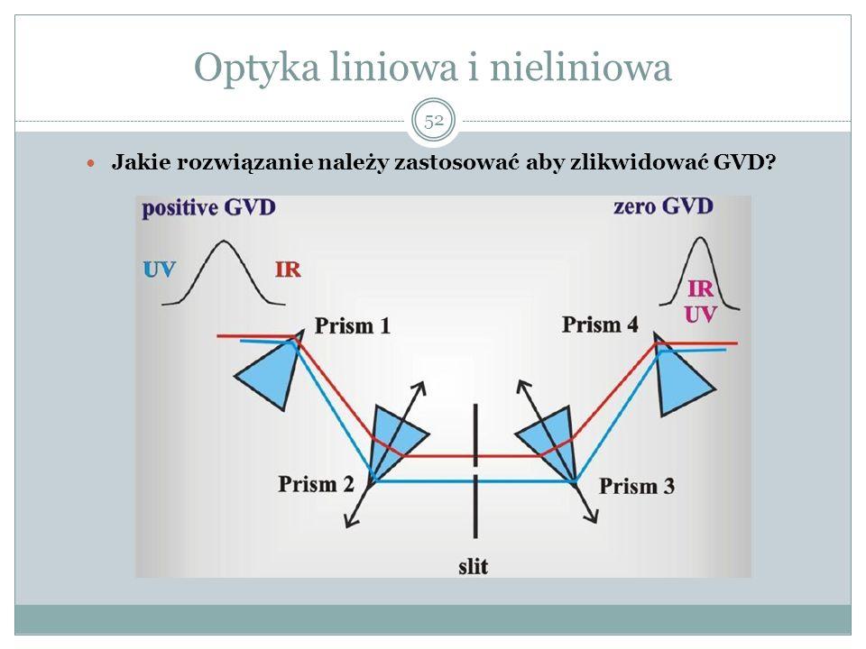 Optyka liniowa i nieliniowa Jakie rozwiązanie należy zastosować aby zlikwidować GVD? 52