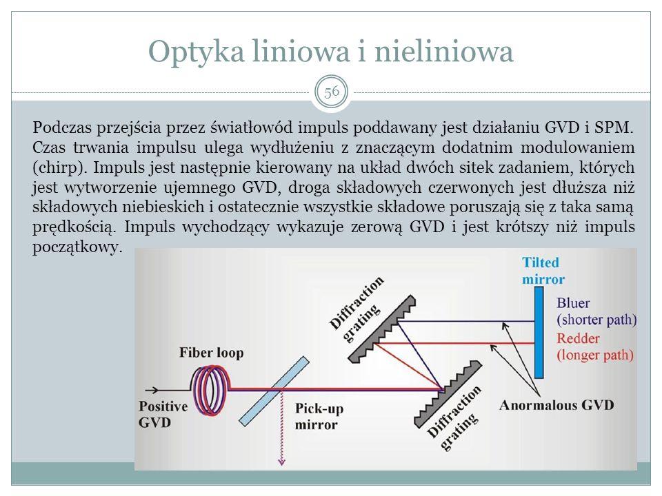 Optyka liniowa i nieliniowa Podczas przejścia przez światłowód impuls poddawany jest działaniu GVD i SPM. Czas trwania impulsu ulega wydłużeniu z znac