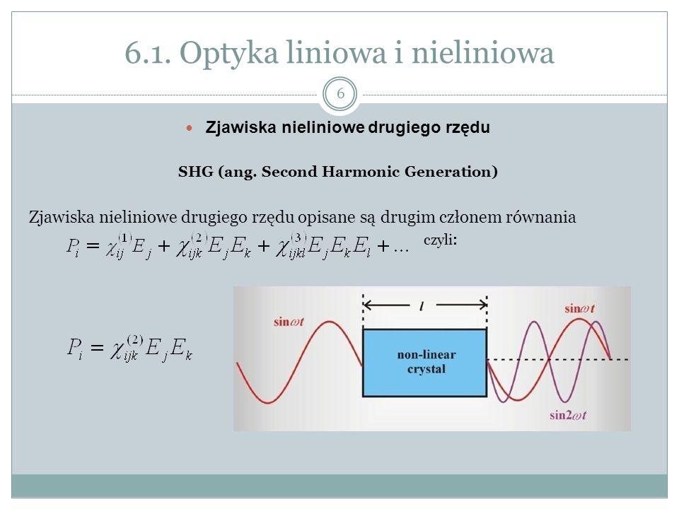 6.1. Optyka liniowa i nieliniowa Zjawiska nieliniowe drugiego rzędu SHG (ang. Second Harmonic Generation) Zjawiska nieliniowe drugiego rzędu opisane s