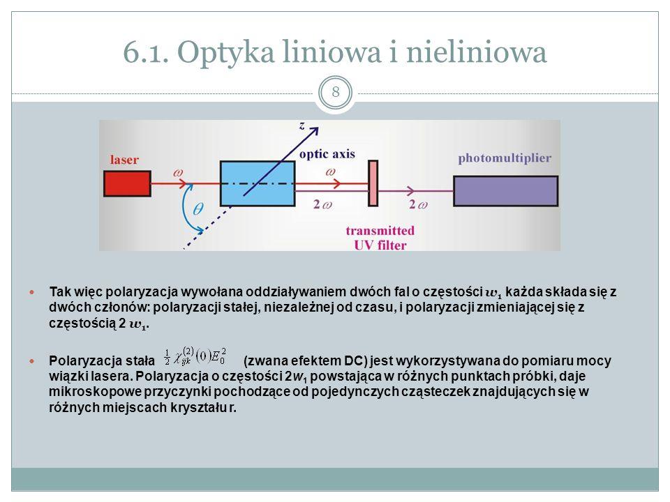 6.1. Optyka liniowa i nieliniowa Tak więc polaryzacja wywołana oddziaływaniem dwóch fal o częstości w 1 każda składa się z dwóch członów: polaryzacji