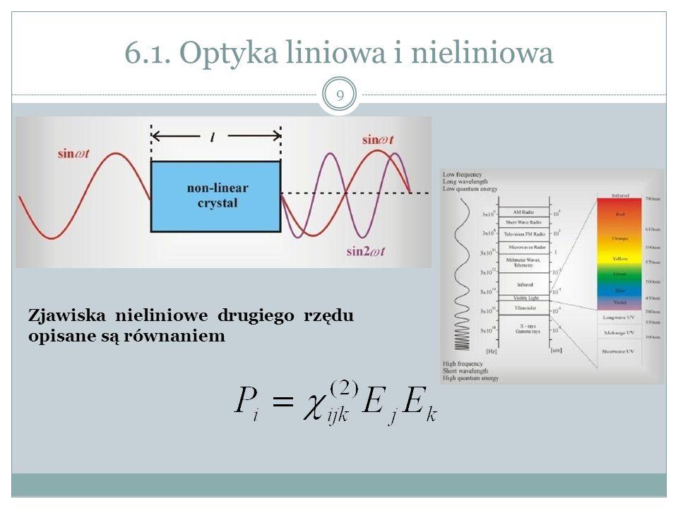 6.1. Optyka liniowa i nieliniowa Zjawiska nieliniowe drugiego rzędu opisane są równaniem 9