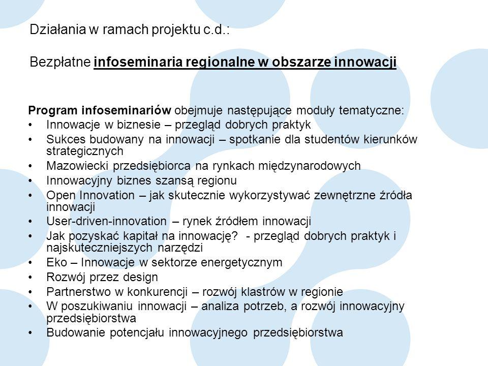 Działania w ramach projektu c.d.: Bezpłatne infoseminaria regionalne w obszarze innowacji Program infoseminariów obejmuje następujące moduły tematyczne: Innowacje w biznesie – przegląd dobrych praktyk Sukces budowany na innowacji – spotkanie dla studentów kierunków strategicznych Mazowiecki przedsiębiorca na rynkach międzynarodowych Innowacyjny biznes szansą regionu Open Innovation – jak skutecznie wykorzystywać zewnętrzne źródła innowacji User-driven-innovation – rynek źródłem innowacji Jak pozyskać kapitał na innowację.