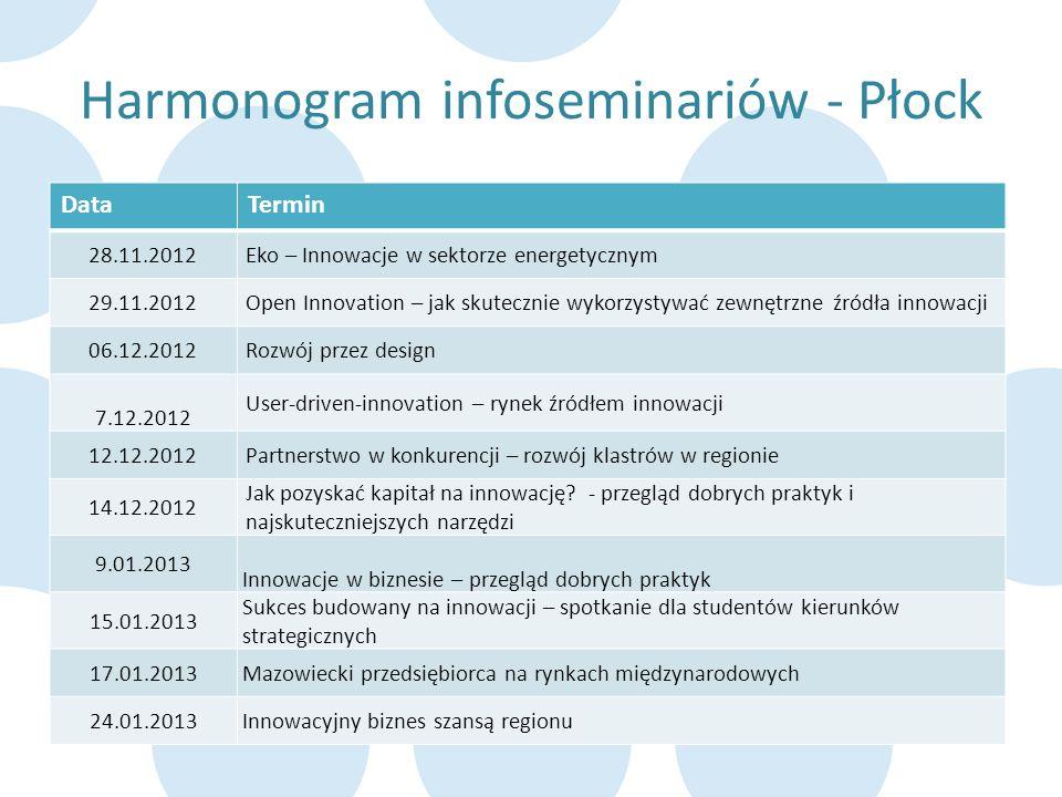 Harmonogram infoseminariów - Płock DataTermin 28.11.2012Eko – Innowacje w sektorze energetycznym 29.11.2012Open Innovation – jak skutecznie wykorzysty