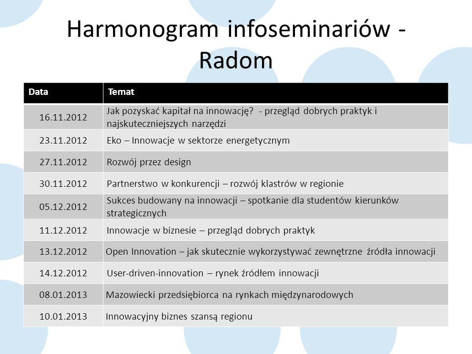 Harmonogram infoseminariów - Radom DataTemat 16.11.2012 Jak pozyskać kapitał na innowację? - przegląd dobrych praktyk i najskuteczniejszych narzędzi 2
