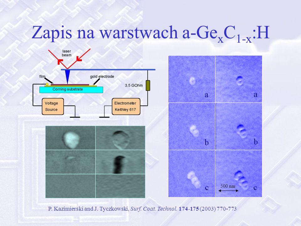 Zapis na warstwach a-Ge x C 1-x :H P.Kazimierski and J.