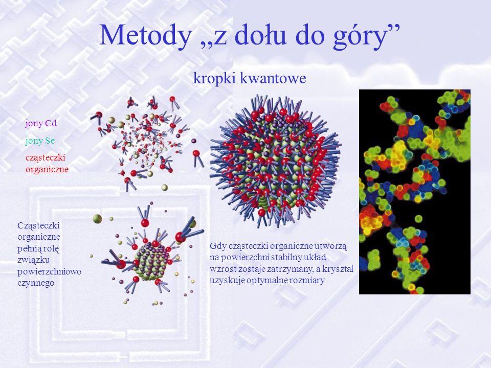 Metody z dołu do góry kropki kwantowe jony Cd jony Se cząsteczki organiczne Cząsteczki organiczne pełnią rolę związku powierzchniowo czynnego Gdy cząsteczki organiczne utworzą na powierzchni stabilny układ wzrost zostaje zatrzymany, a kryształ uzyskuje optymalne rozmiary