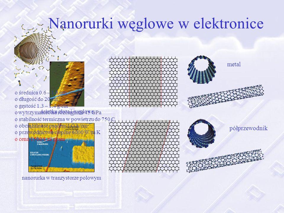 Nanorurki węglowe w elektronice metalpółprzewodnik ścieżka złota i węglowa nanorurka w tranzystorze polowym o średnica 0.6 – 1.8 nm o długość do 20 cm.