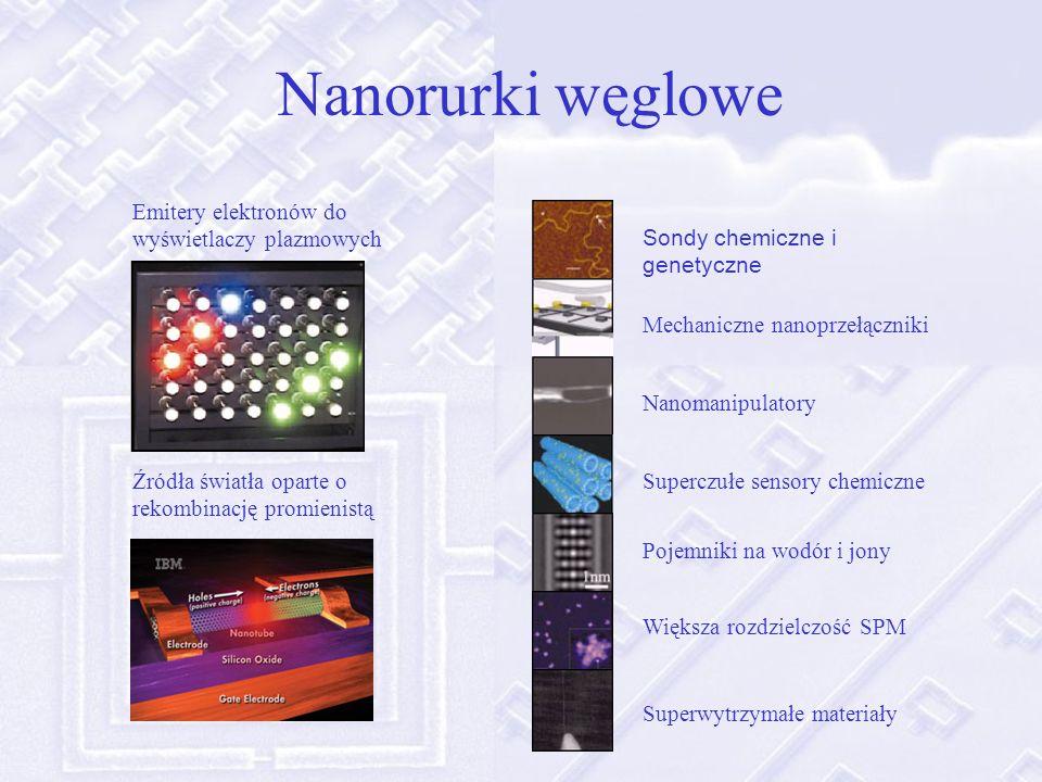 Nanorurki węglowe Sondy chemiczne i genetyczne Pojemniki na wodór i jony Superczułe sensory chemiczne Mechaniczne nanoprzełączniki Nanomanipulatory Większa rozdzielczość SPM Superwytrzymałe materiały Emitery elektronów do wyświetlaczy plazmowych Źródła światła oparte o rekombinację promienistą