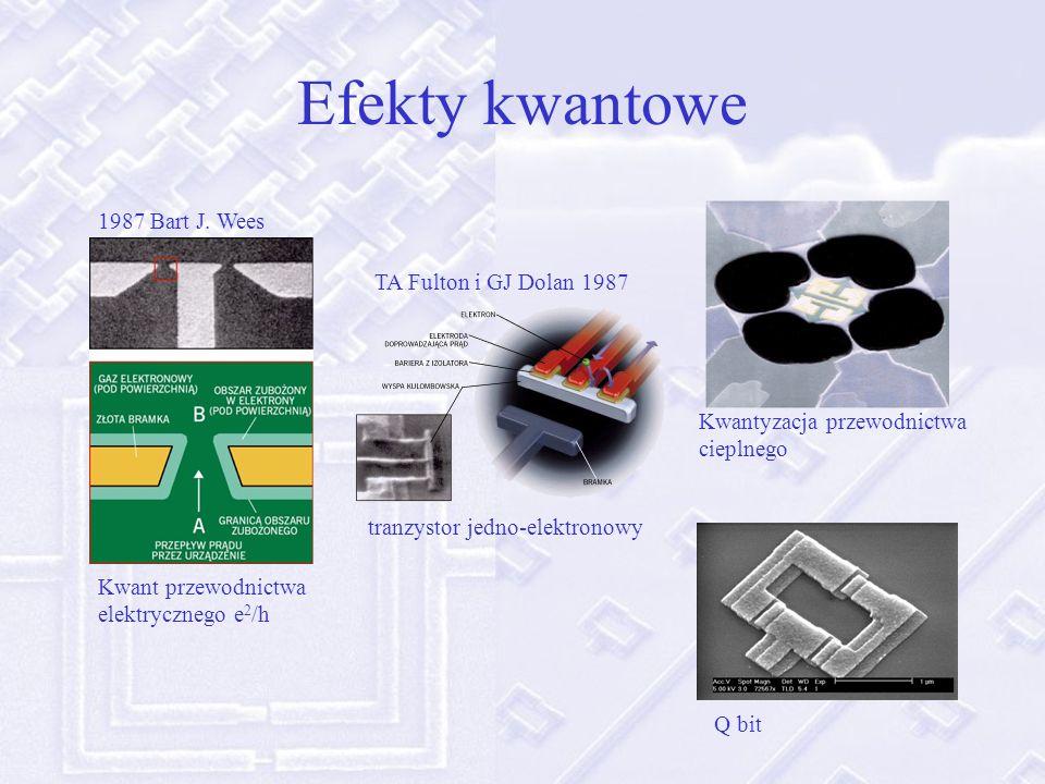Efekty kwantowe Kwant przewodnictwa elektrycznego e 2 /h 1987 Bart J.