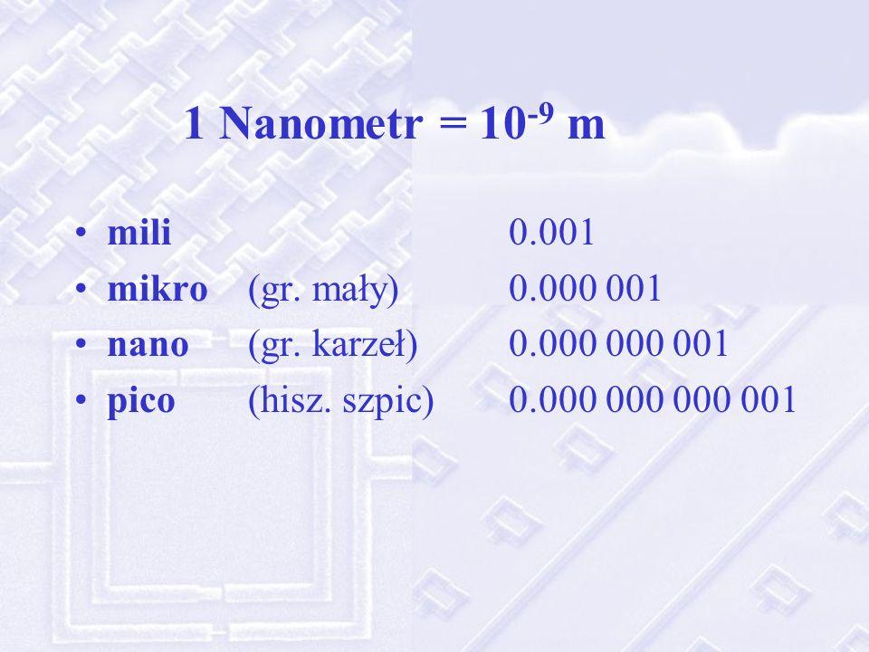 mili0.001 mikro (gr. mały)0.000 001 nano (gr. karzeł)0.000 000 001 pico (hisz.