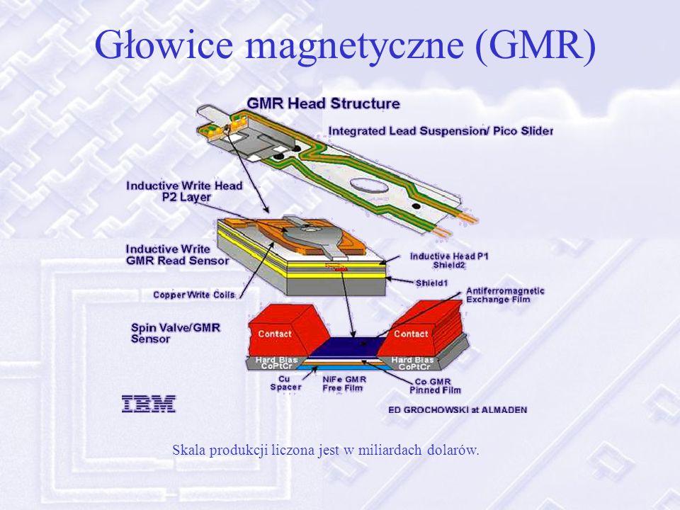 Głowice magnetyczne (GMR) Skala produkcji liczona jest w miliardach dolarów.