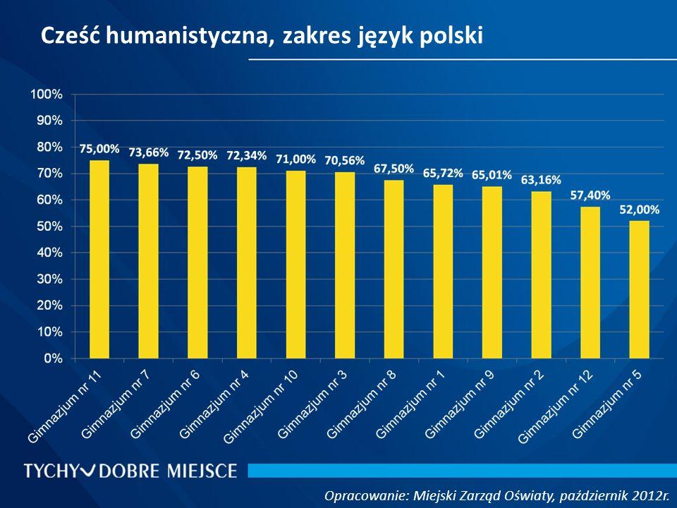 Cześć humanistyczna, zakres język polski Opracowanie: Miejski Zarząd Oświaty, październik 2012r.