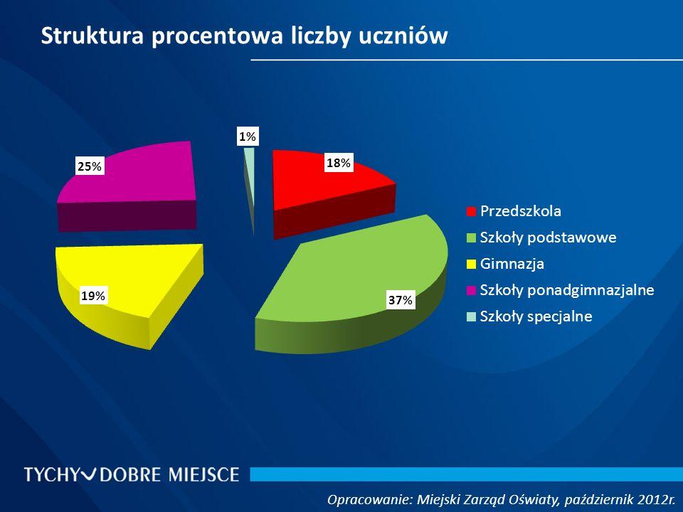 Struktura procentowa liczby uczniów Opracowanie: Miejski Zarząd Oświaty, październik 2012r.