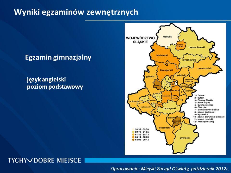 Wyniki egzaminów zewnętrznych Opracowanie: Miejski Zarząd Oświaty, październik 2012r. Egzamin gimnazjalny -język angielski -poziom podstawowy