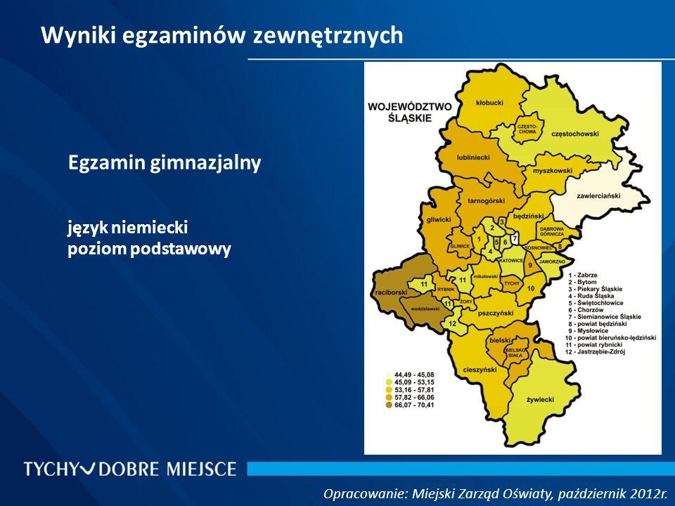 Wyniki egzaminów zewnętrznych Opracowanie: Miejski Zarząd Oświaty, październik 2012r. Egzamin gimnazjalny język niemiecki poziom podstawowy