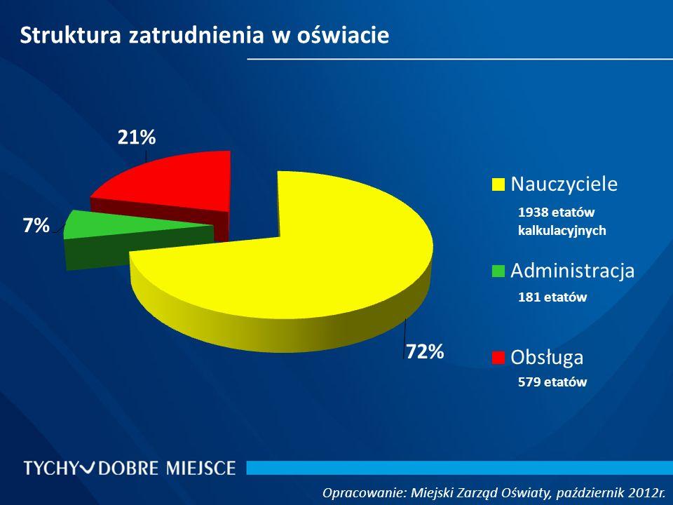 Struktura zatrudnienia w oświacie Opracowanie: Miejski Zarząd Oświaty, październik 2012r.