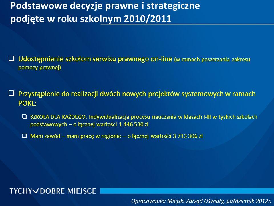 Podstawowe decyzje prawne i strategiczne podjęte w roku szkolnym 2010/2011 Opracowanie: Miejski Zarząd Oświaty, październik 2012r. Udostępnienie szkoł