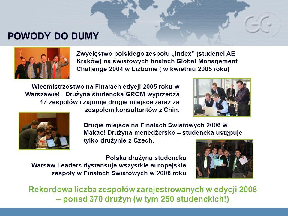 POWODY DO DUMY Zwycięstwo polskiego zespołu Index (studenci AE Kraków) na światowych finałach Global Management Challenge 2004 w Lizbonie ( w kwietniu 2005 roku) Wicemistrzostwo na Finałach edycji 2005 roku w Warszawie.