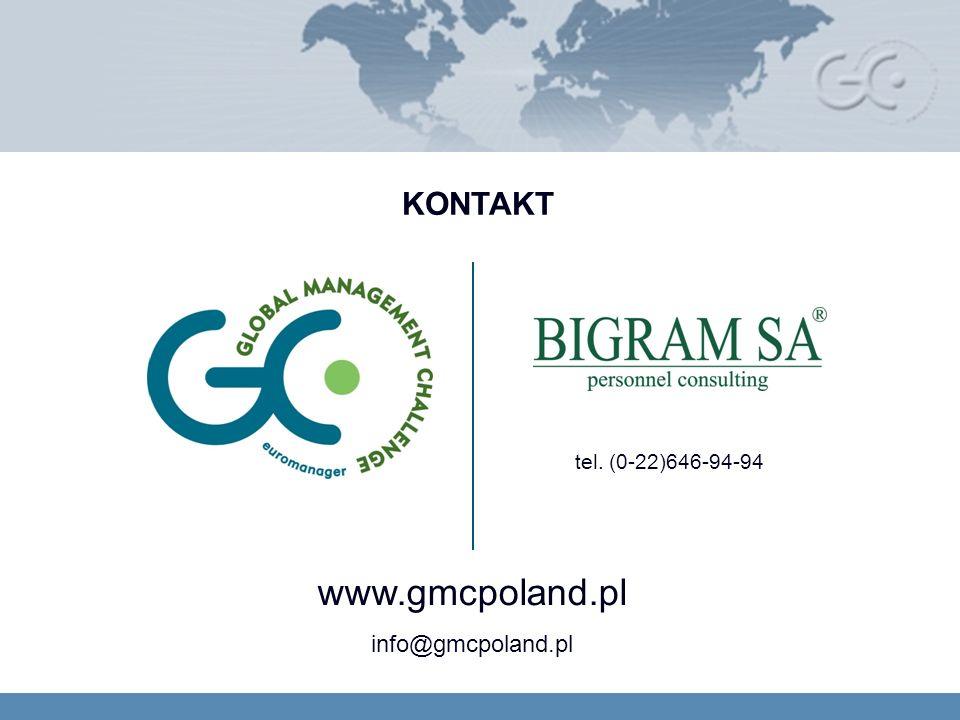 www.gmcpoland.pl info@gmcpoland.pl KONTAKT tel. (0-22)646-94-94