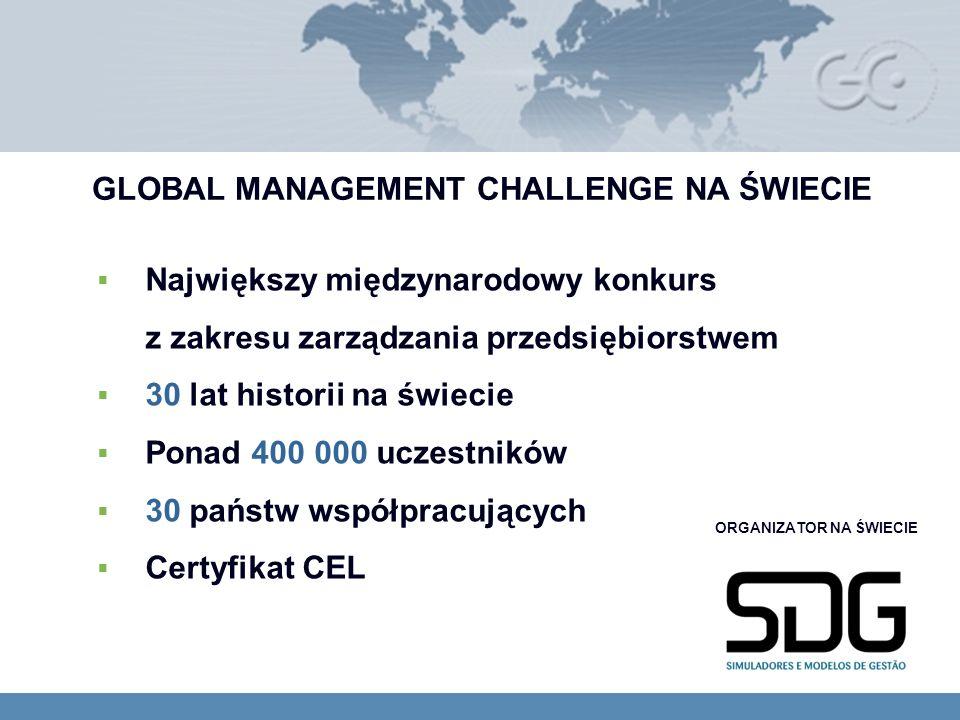 GLOBAL MANAGEMENT CHALLENGE NA ŚWIECIE Największy międzynarodowy konkurs z zakresu zarządzania przedsiębiorstwem 30 lat historii na świecie Ponad 400 000 uczestników 30 państw współpracujących Certyfikat CEL ORGANIZATOR NA ŚWIECIE