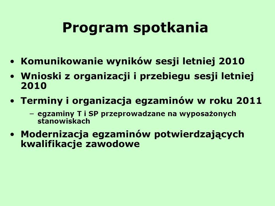 Program spotkania Komunikowanie wyników sesji letniej 2010 Wnioski z organizacji i przebiegu sesji letniej 2010 Terminy i organizacja egzaminów w roku 2011 egzaminy T i SP przeprowadzane na wyposażonych stanowiskach Modernizacja egzaminów potwierdzających kwalifikacje zawodowe