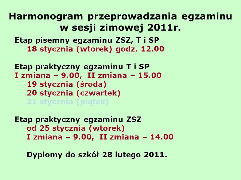 Harmonogram przeprowadzania egzaminu w sesji zimowej 2011r.