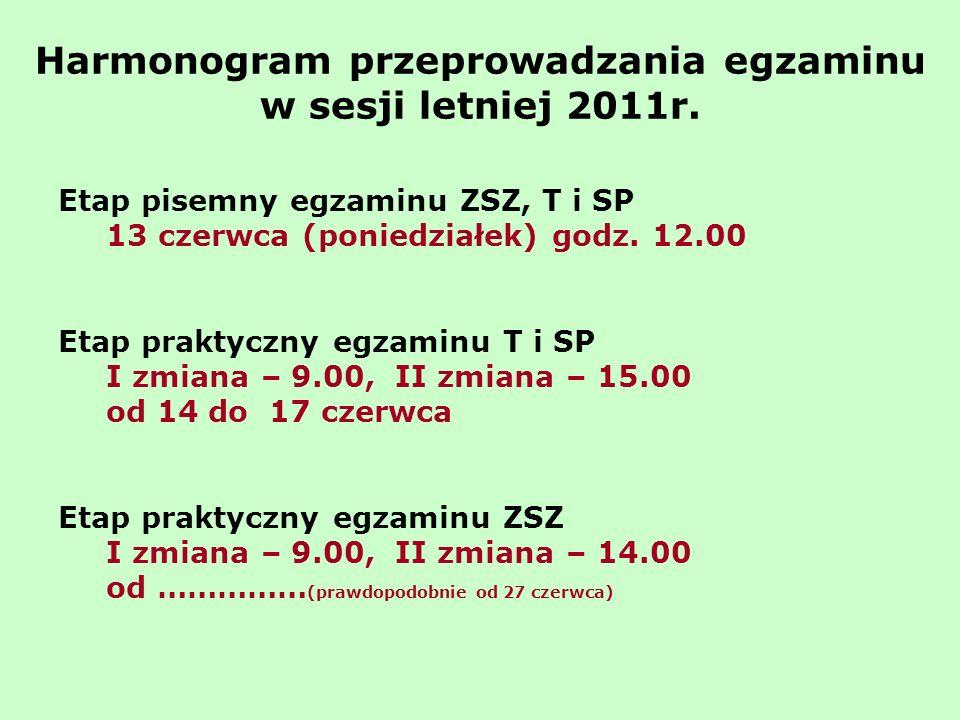 Harmonogram przeprowadzania egzaminu w sesji letniej 2011r.