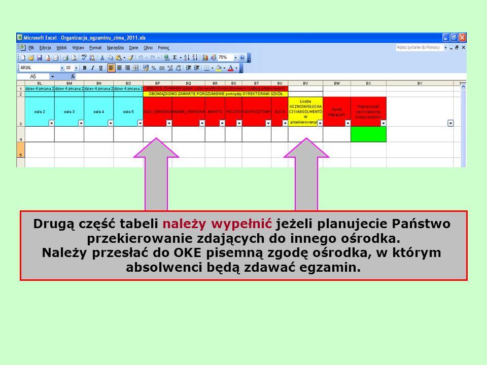 Drugą część tabeli należy wypełnić jeżeli planujecie Państwo przekierowanie zdających do innego ośrodka.