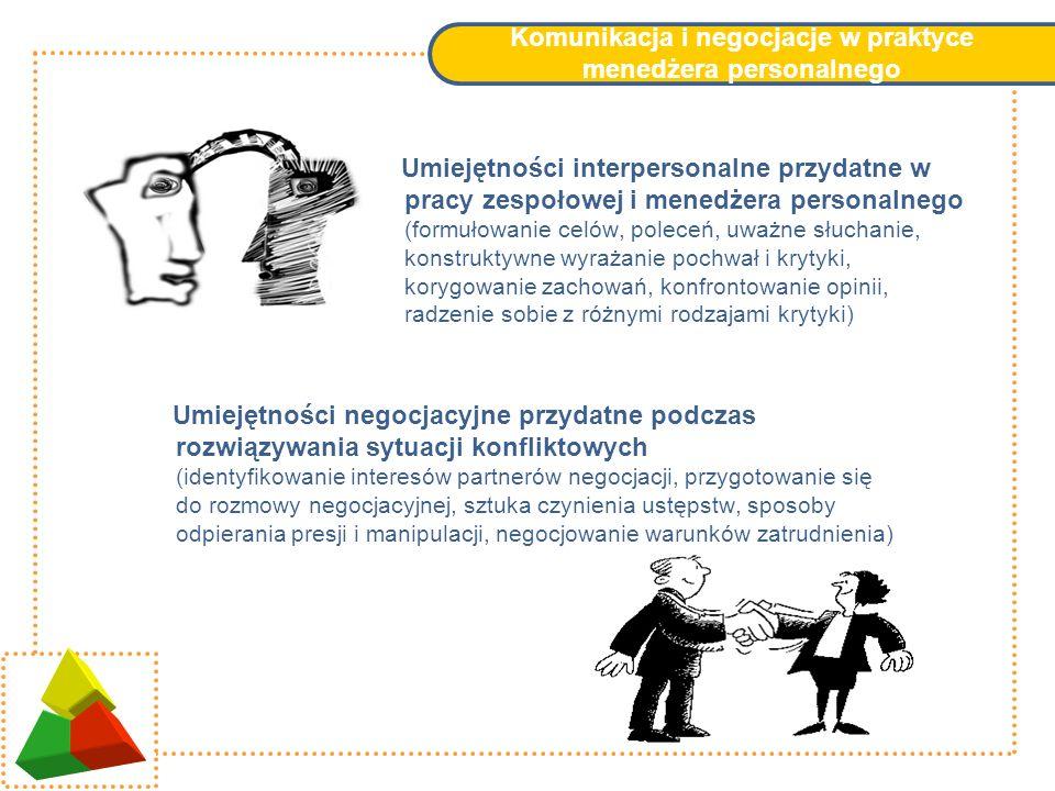 Komunikacja i negocjacje w praktyce menedżera personalnego Umiejętności interpersonalne przydatne w pracy zespołowej i menedżera personalnego (formuło