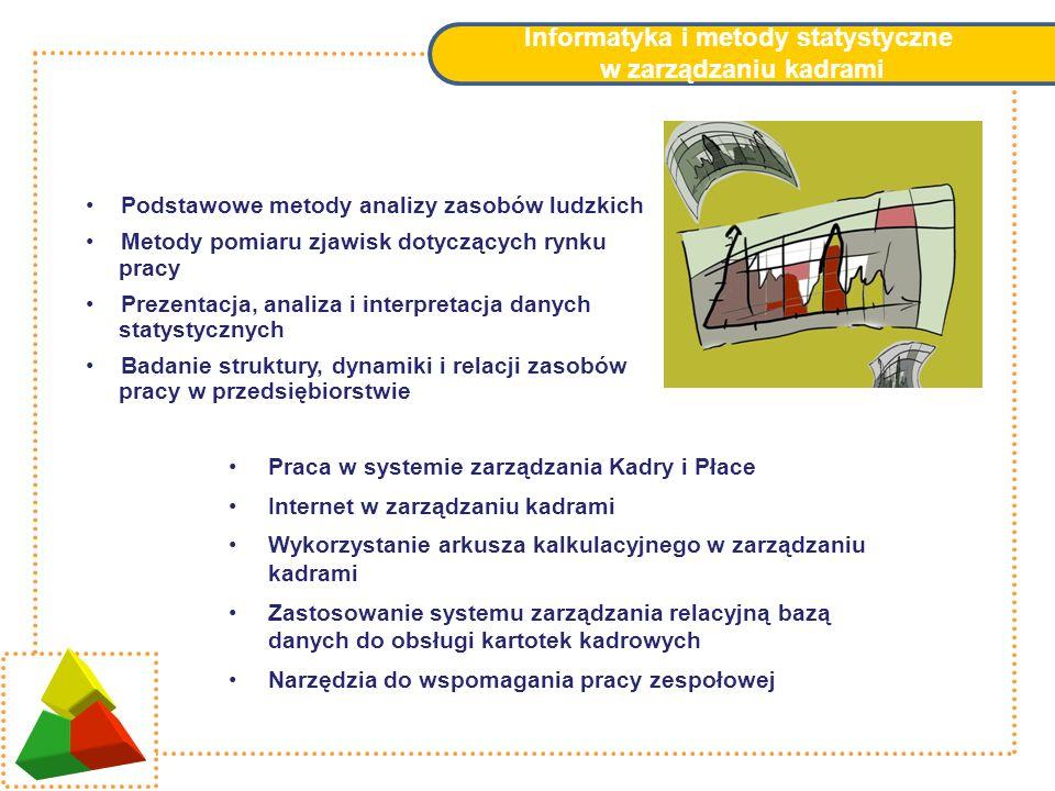 Informatyka i metody statystyczne w zarządzaniu kadrami Praca w systemie zarządzania Kadry i Płace Internet w zarządzaniu kadrami Wykorzystanie arkusz