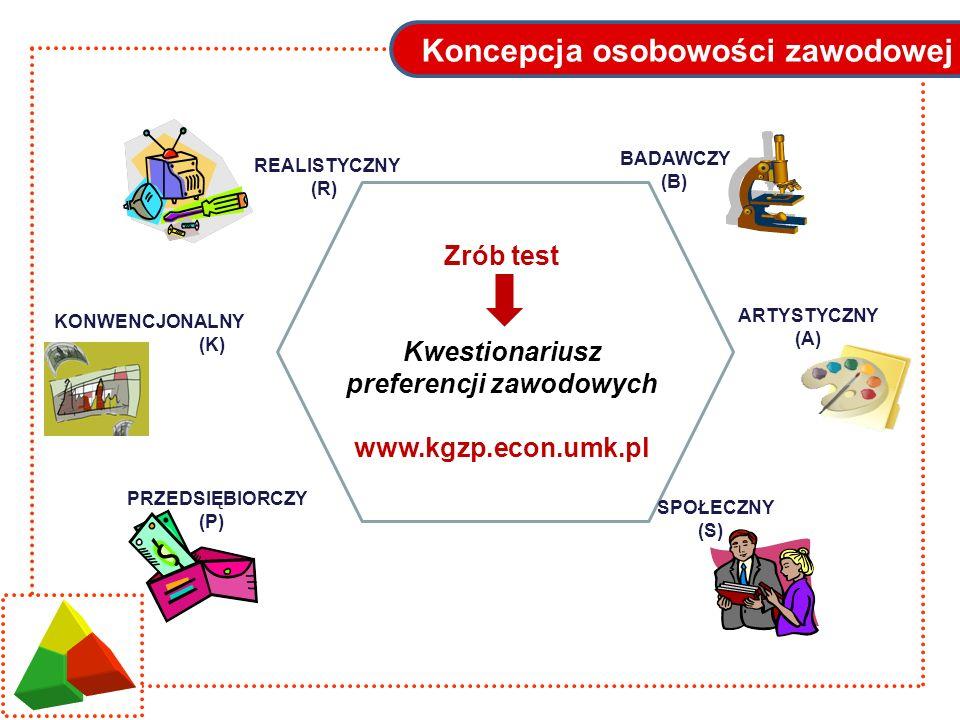 Koncepcja osobowości zawodowej REALISTYCZNY (R) BADAWCZY (B) ARTYSTYCZNY (A) SPOŁECZNY (S) PRZEDSIĘBIORCZY (P) KONWENCJONALNY (K) Zrób test Kwestionar