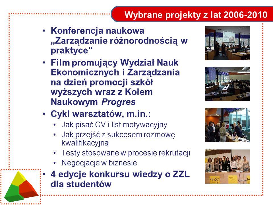 Konferencja naukowa Zarządzanie różnorodnością w praktyce Film promujący Wydział Nauk Ekonomicznych i Zarządzania na dzień promocji szkół wyższych wra