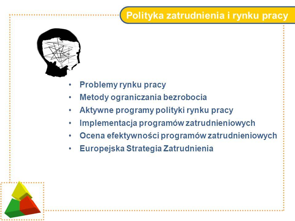 Polityka zatrudnienia i rynku pracy Problemy rynku pracy Metody ograniczania bezrobocia Aktywne programy polityki rynku pracy Implementacja programów