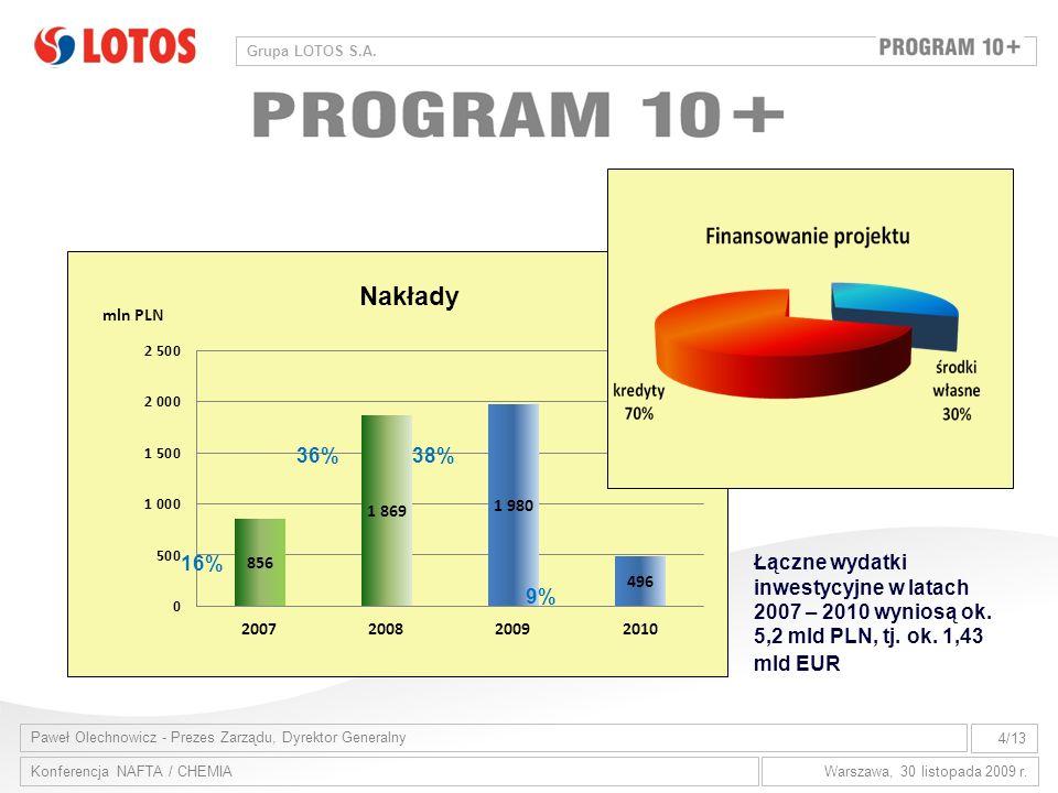 Paweł Olechnowicz - Prezes Zarządu, Dyrektor Generalny 4/13 Konferencja NAFTA / CHEMIAWarszawa, 30 listopada 2009 r. Grupa LOTOS S.A. 16% 36%38% 9% Łą