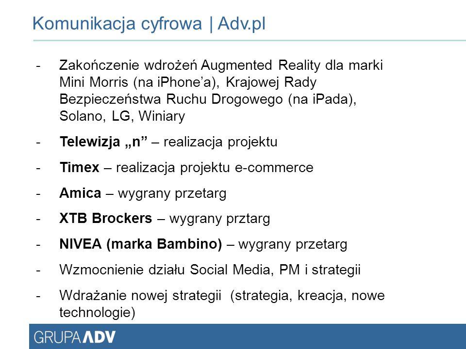 -Zakończenie wdrożeń Augmented Reality dla marki Mini Morris (na iPhonea), Krajowej Rady Bezpieczeństwa Ruchu Drogowego (na iPada), Solano, LG, Winiary -Telewizja n – realizacja projektu -Timex – realizacja projektu e-commerce -Amica – wygrany przetarg -XTB Brockers – wygrany prztarg -NIVEA (marka Bambino) – wygrany przetarg -Wzmocnienie działu Social Media, PM i strategii -Wdrażanie nowej strategii (strategia, kreacja, nowe technologie) Komunikacja cyfrowa | Adv.pl