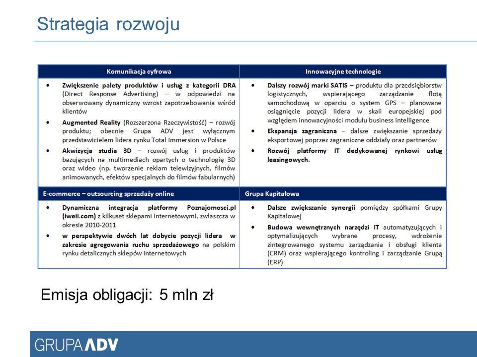 Strategia rozwoju Emisja obligacji: 5 mln zł