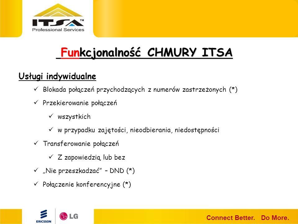Funkcjonalność CHMURY ITSA Funkcjonalność CHMURY ITSA Connect Better. Do More. Usługi indywidualne Blokada połączeń przychodzących z numerów zastrzeżo