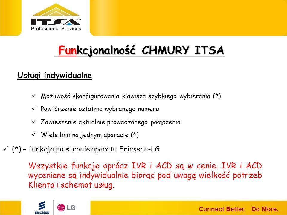 Funkcjonalność CHMURY ITSA Funkcjonalność CHMURY ITSA Connect Better. Do More. Usługi indywidualne Możliwość skonfigurowania klawisza szybkiego wybier