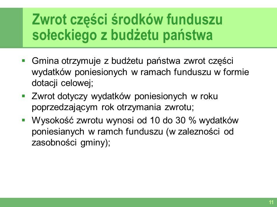 Zwrot części środków funduszu sołeckiego z budżetu państwa Gmina otrzymuje z budżetu państwa zwrot części wydatków poniesionych w ramach funduszu w formie dotacji celowej; Zwrot dotyczy wydatków poniesionych w roku poprzedzającym rok otrzymania zwrotu; Wysokość zwrotu wynosi od 10 do 30 % wydatków poniesianych w ramch funduszu (w zalezności od zasobności gminy); 11