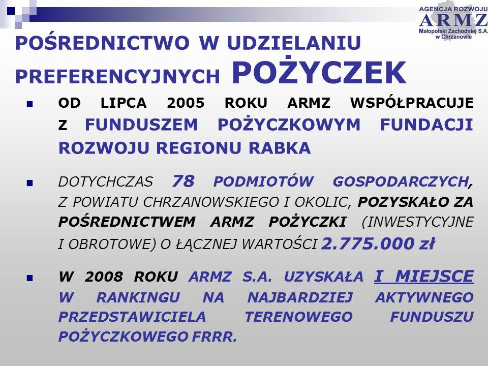 POŚREDNICTWO W UDZIELANIU PREFERENCYJNYCH POŻYCZEK OD LIPCA 2005 ROKU ARMZ WSPÓŁPRACUJE Z FUNDUSZEM POŻYCZKOWYM FUNDACJI ROZWOJU REGIONU RABKA DOTYCHCZAS 78 PODMIOTÓW GOSPODARCZYCH, Z POWIATU CHRZANOWSKIEGO I OKOLIC, POZYSKAŁO ZA POŚREDNICTWEM ARMZ POŻYCZKI (INWESTYCYJNE I OBROTOWE) O ŁĄCZNEJ WARTOŚCI 2.775.000 zł W 2008 ROKU ARMZ S.A.
